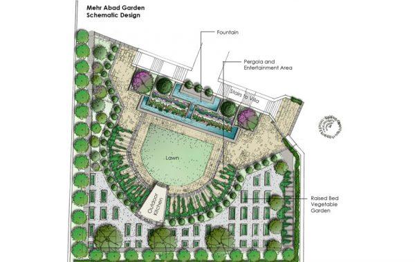 Mahdavi Garden